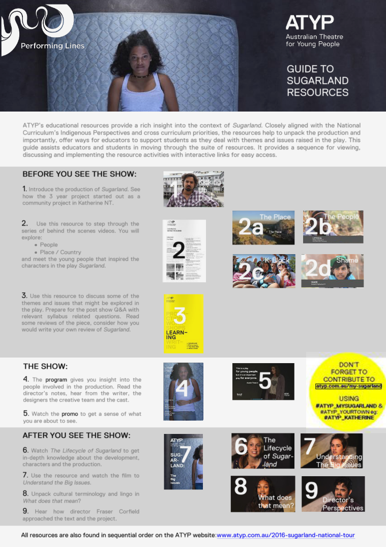 SUGARLAND_ATYP Guide to ATYP resources