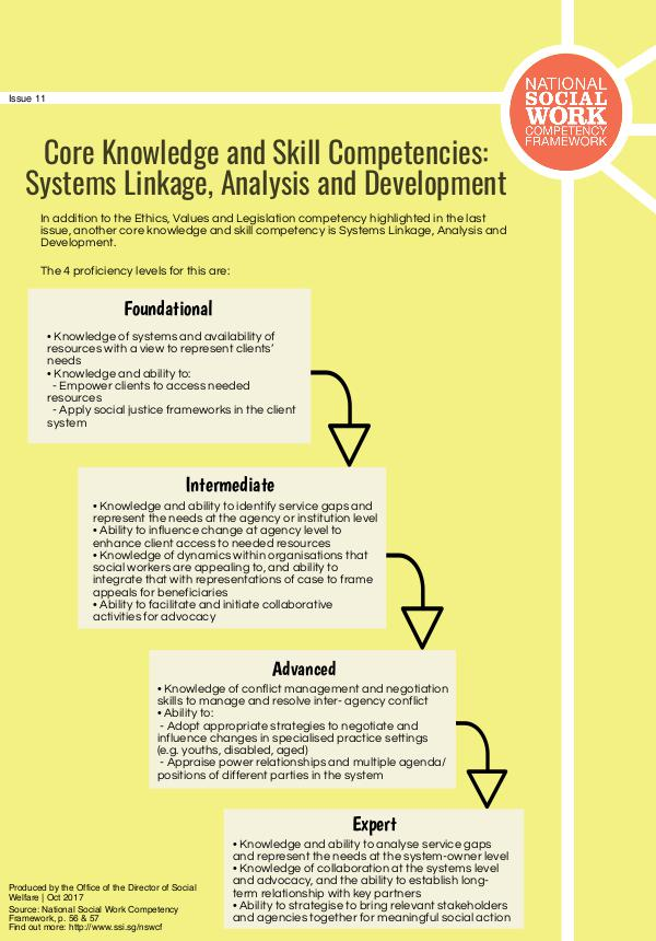 NSWCF Issue 11:Systems Linkage, Analysis and Development