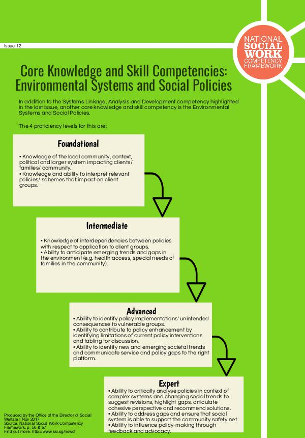 NSWCF Issue 12:Environmental Systems and Social Policies