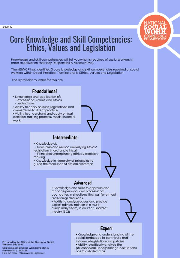 NSWCF Issue 13: Ethics, Values and Legislation | Joomag Newsstand