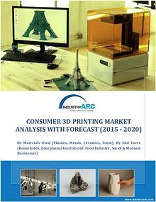 Consumer 3D Printing Market Analysis