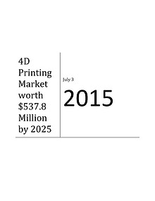 4D Printing Market by Material - 2025 | MarketsandMarekts 4D Printing Market by Material - 2025 | MarketsandMarekts