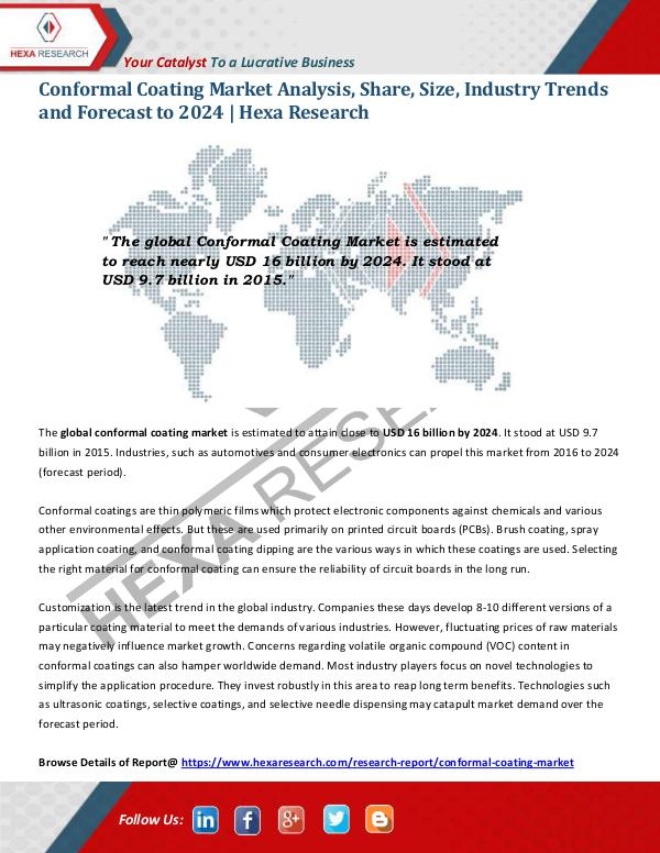 Conformal Coating Market Trends, 2024