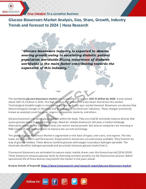Healthcare Industry Glucose Biosensors Market Analysis Report