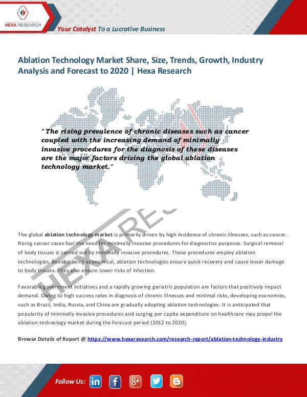 Healthcare Industry Ablation Technology Market Insights, 2020
