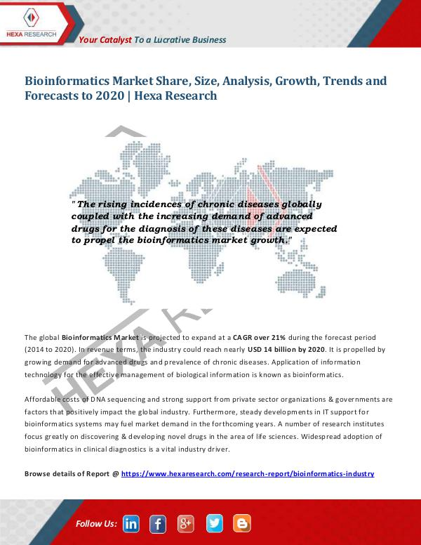 Healthcare Industry Bioinformatics Market Trends, 2024