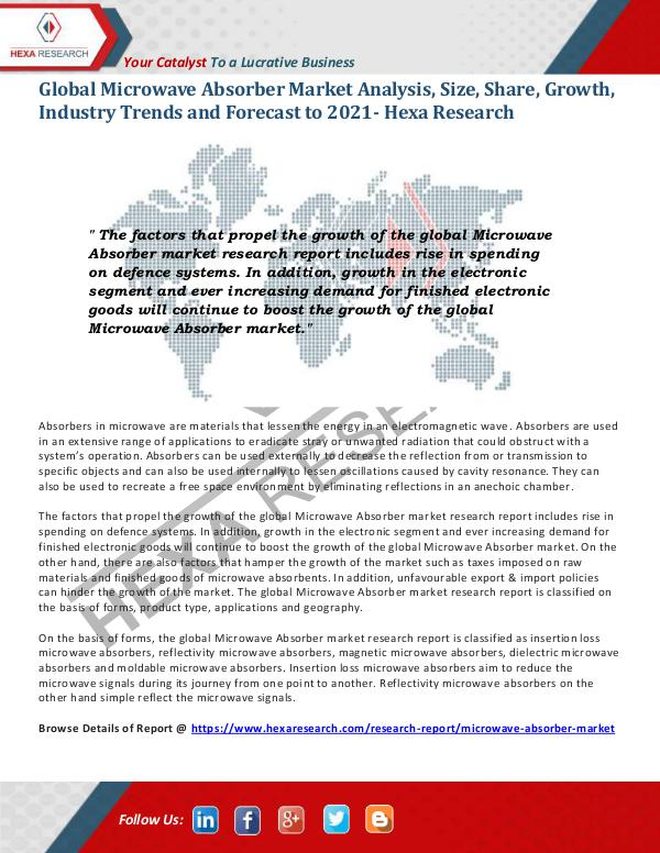 Microwave Absorber Market Research Report, 2021