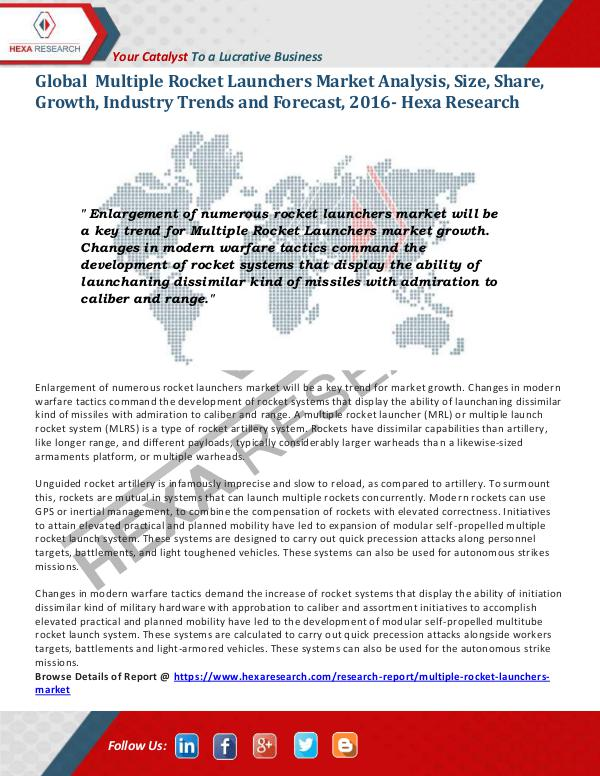 Technology Multiple Rocket Launchers Market Analysis Report