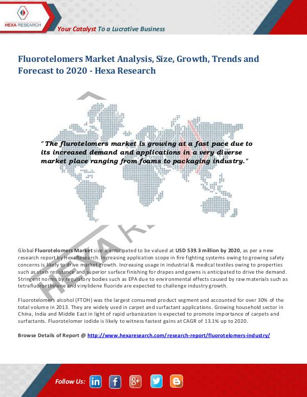 Fluorotelomers Market Analysis Report, 2020