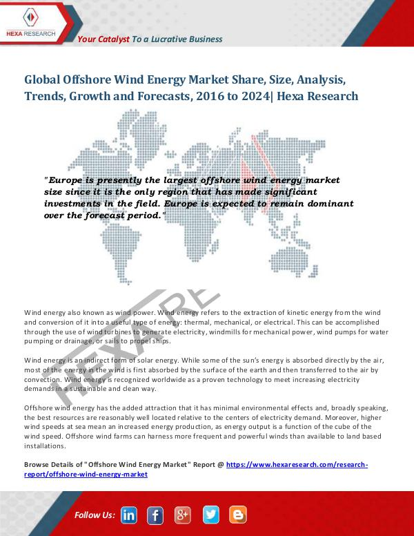 Energy & Power Industry Reports Offshore Wind Energy Market Share and Size, 2024