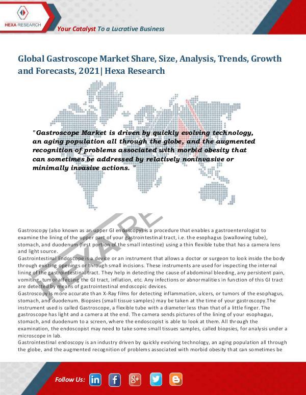 Healthcare Industry Gastroscope Market Insights, 2021: Hexa Research