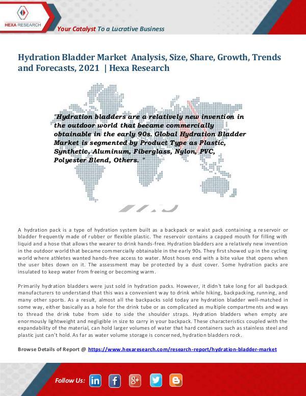 Hydration Bladder Market Insights, 2021
