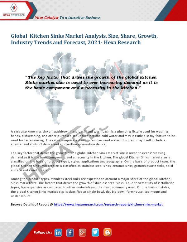 Kitchen Sinks Market Insights, 2021
