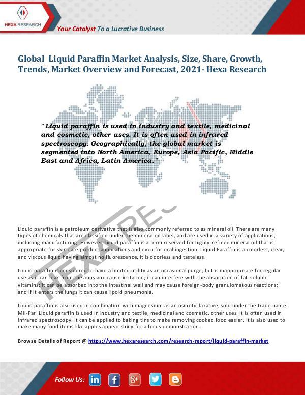 Global Liquid Paraffin Market Insights, 2021