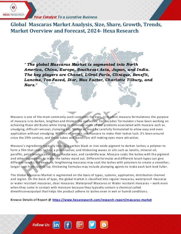 2024 Mascaras Market Trends