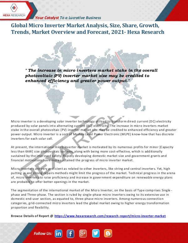 Micro Inverter Market Trends, 2021