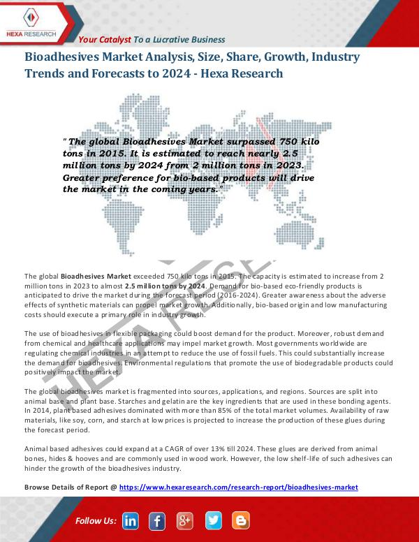 Specialty & Fine Chemicals Industry Bioadhesives Market Trends, 2024