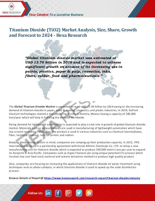 Titanium Dioxide Market Analysis and Trends, 2024