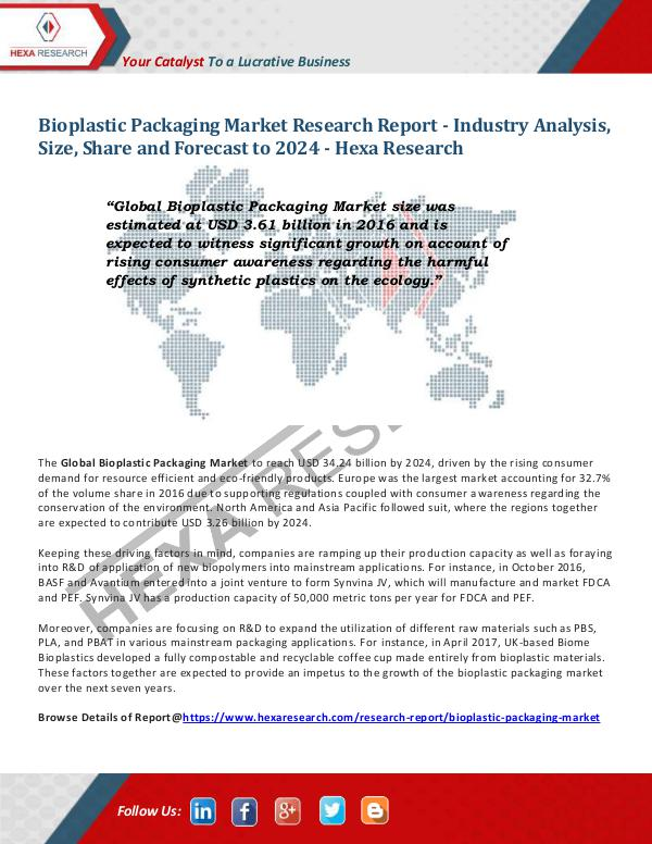 Specialty & Fine Chemicals Industry Bioplastic Packaging Market Trends 2024