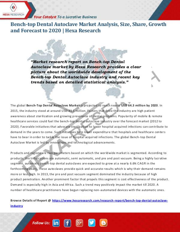 Healthcare Industry Bench-top Dental Autoclave Market Trends, 2020