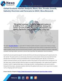 Semiconductors & Electronics Industry