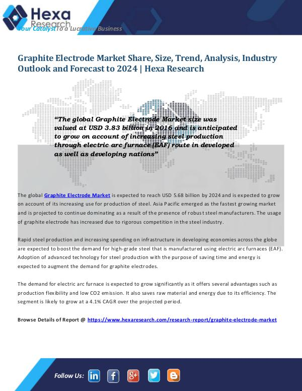 Graphite Electrode Market Trends 2024