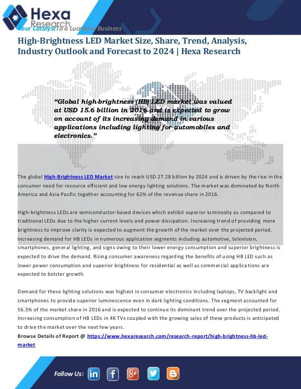 High-Brightness LED Market Overview 2024