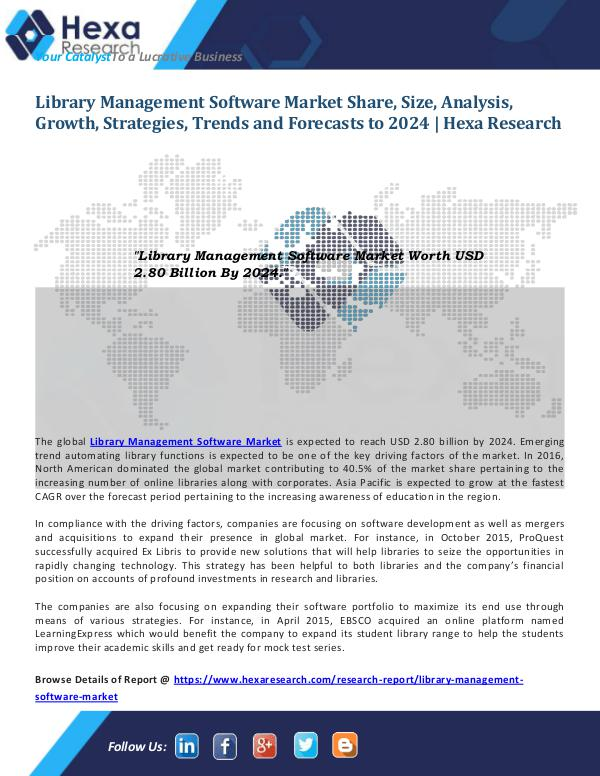 Library Management Software Market Size 2024