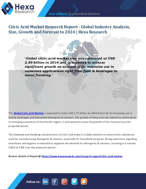 Chemical industry reports Citric Acid Market Size 2024