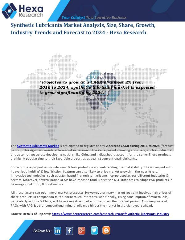 Bulkchemicals Market Reports Synthetic Lubricants Market Size 2024
