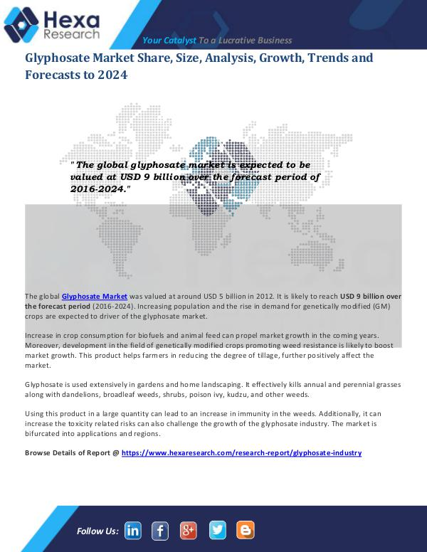 Bulkchemicals Market Reports Glyphosate Market Share 2024