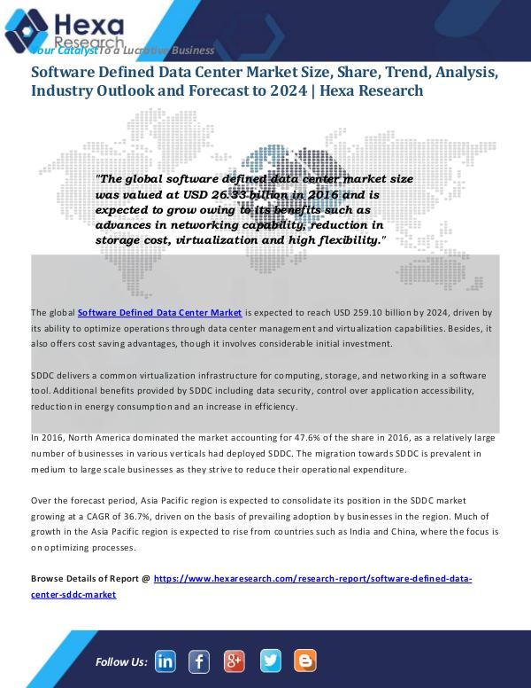 SDDC Market Share, Size and Growth 2024