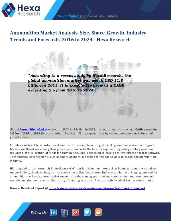 Global Ammunition Market Share 2024