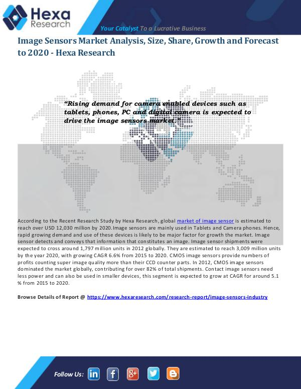 Semiconductors & Electronics Industry Image Sensors Market Report 2020