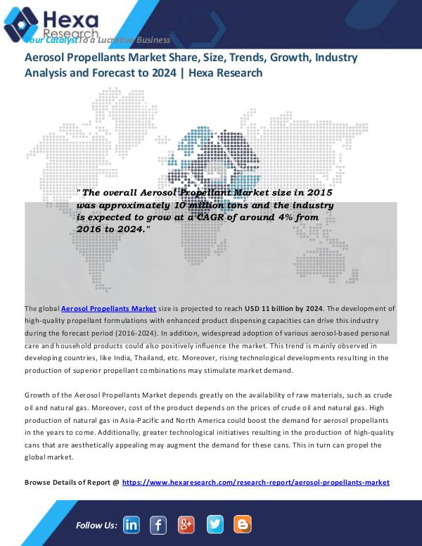 Global Aerosol Propellant Market