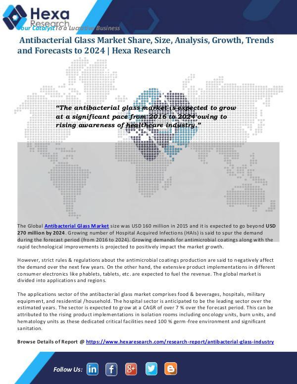 Antibacterial Glass Market Report 2024