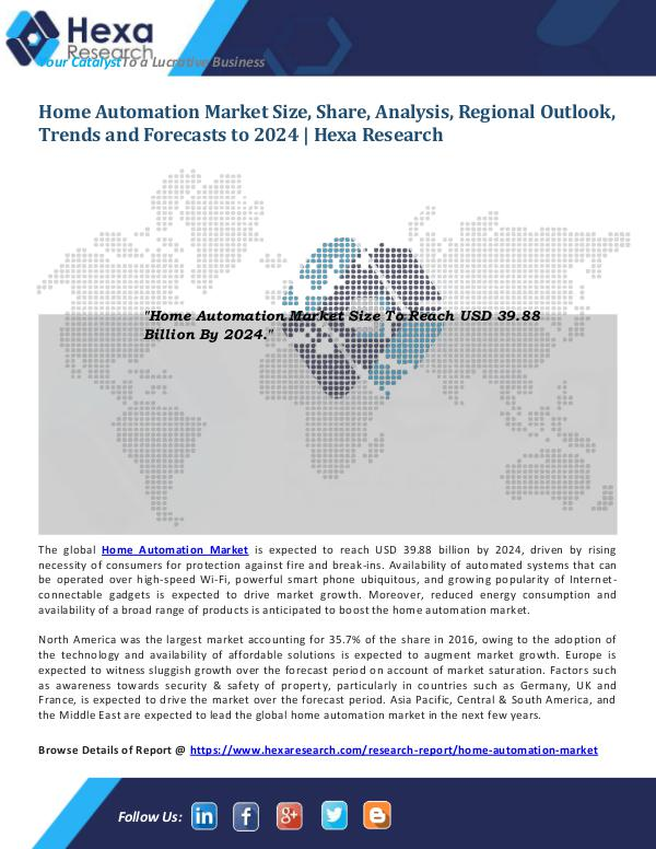 Technology Home Automation Market Outlook