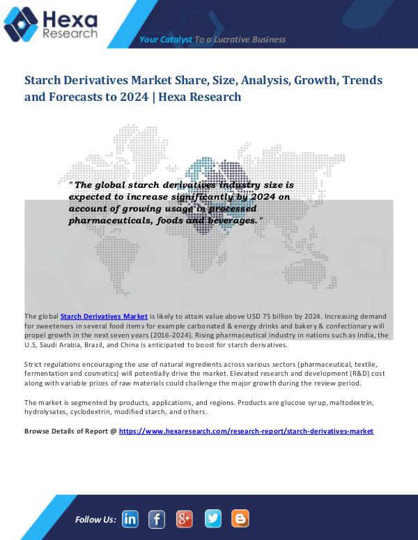 Food and Beverages Industry Report Starch Derivatives Market