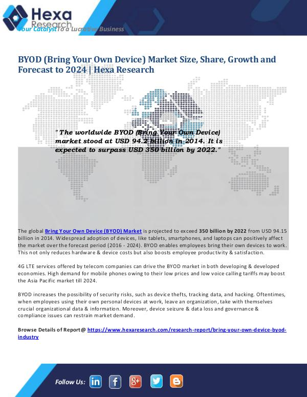BYOD Market Outlook