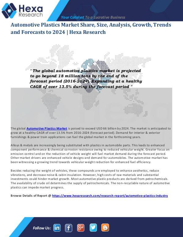 Automotive Plastics Market Overview
