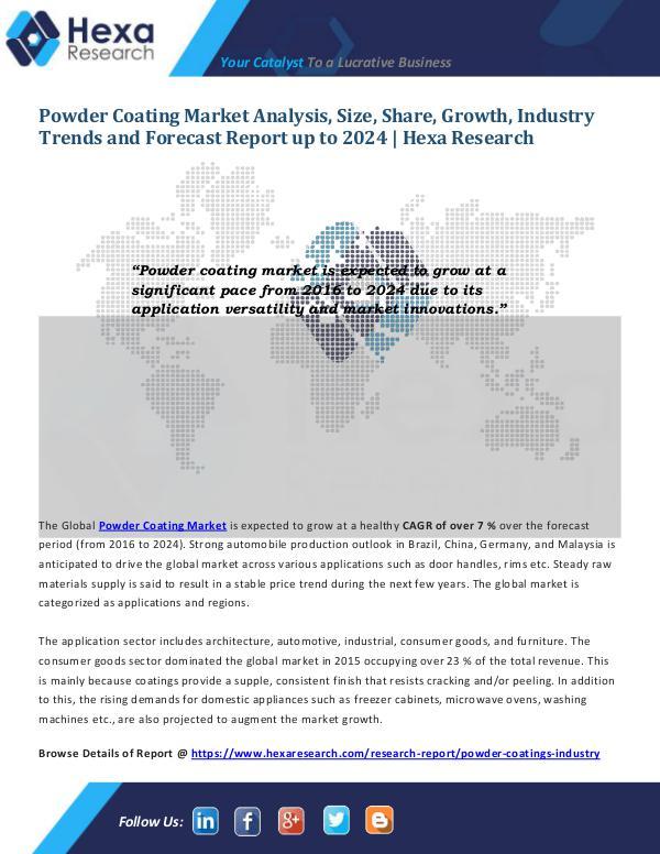 Powder Coating Market Applications