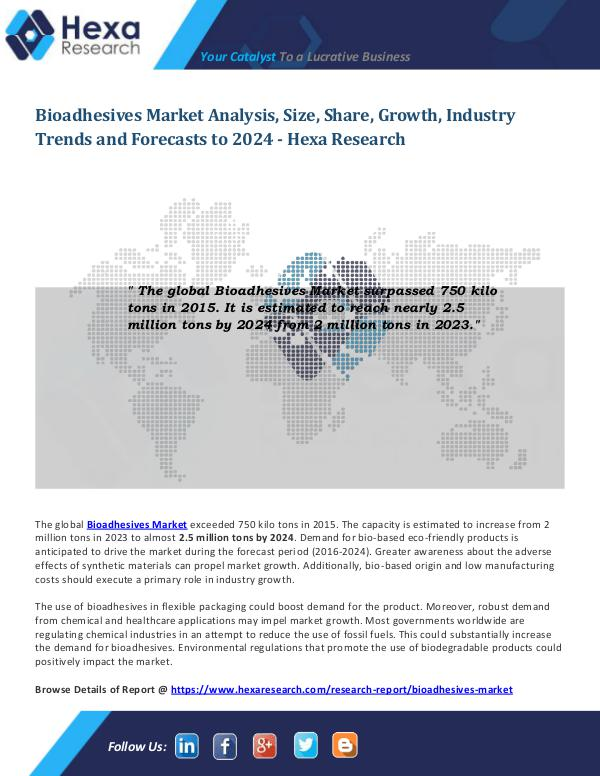 Bioadhesives Market Report