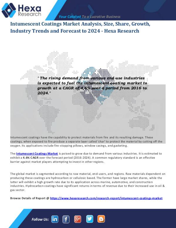Bulkchemicals Market Reports Intumescent Coatings Market