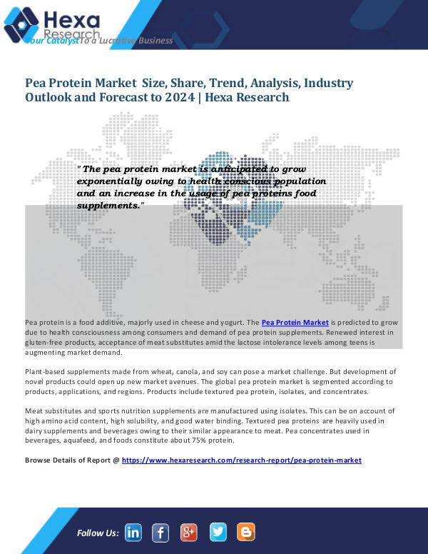 Food and Beverages Industry Report Pea Protein Market Trends