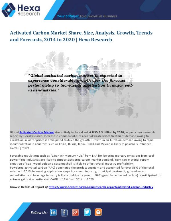 Specialty & Fine Chemicals Industry Activated Carbon Market Size