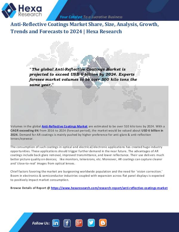 Anti-Reflective Coatings Market Outlook