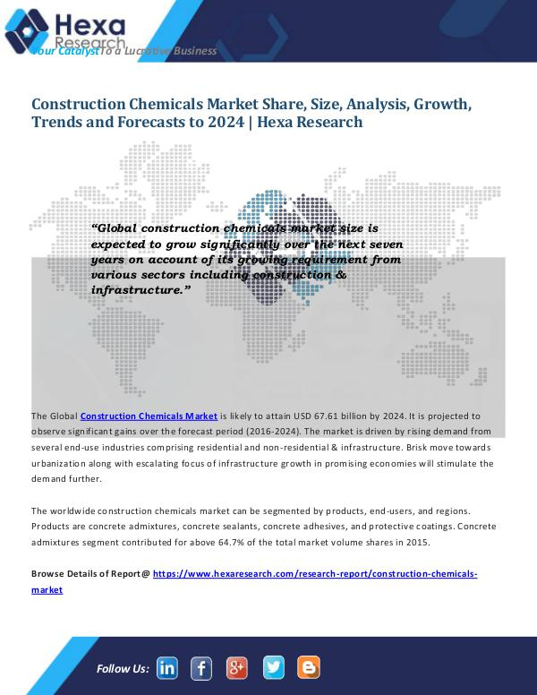 Construction Chemicals Market Size