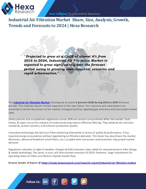 HVAC and Construction Industry Industrial Air Filtration Market