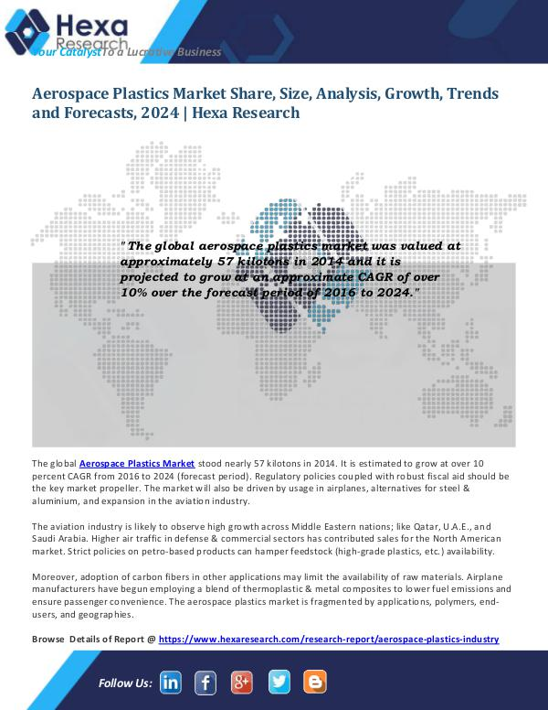 Chemical industry reports Aerospace Plastics Market Oulook