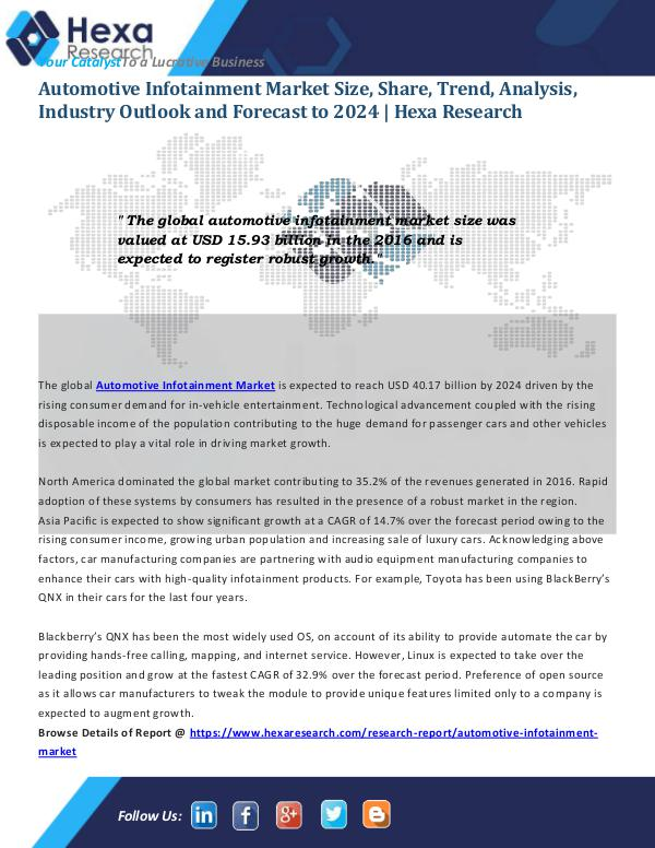 Automotive Infotainment Market Share